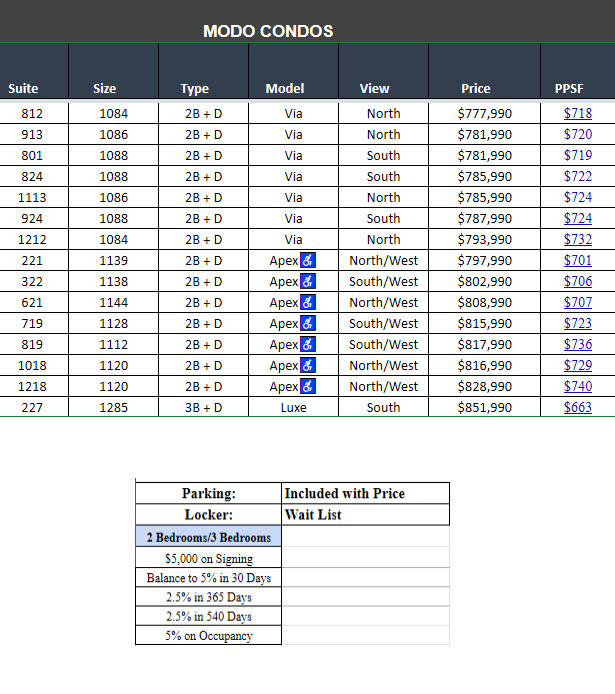Modo51 Price List